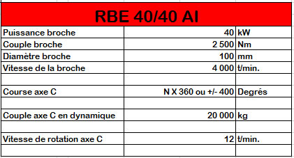 rbe4040tab