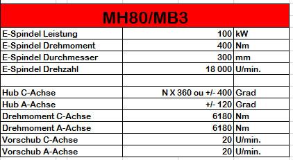 mh80mb3tab
