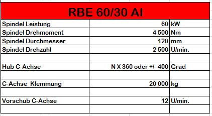 rbe6030tab