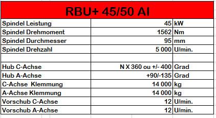 rbu4550tab