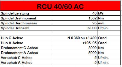 rcu4060tab