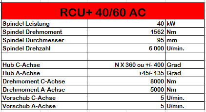 rcuplus4060tab